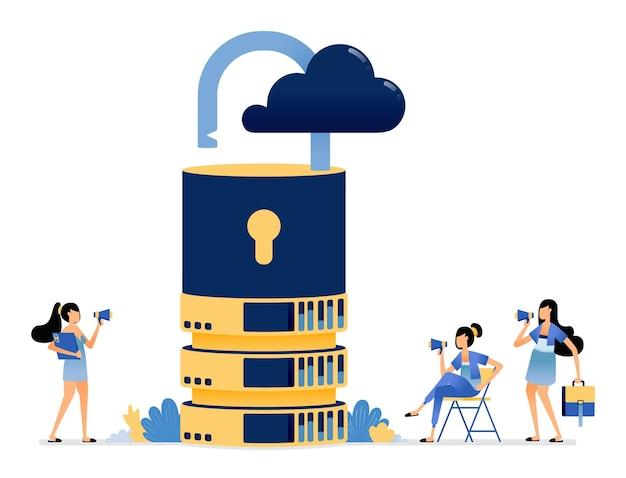 Full-service-schutz von benutzerdaten und zugriffsdateien in netzwerken von cloud-datenbankanbietern