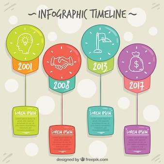 Fun-timeline mit handgezeichneten stil