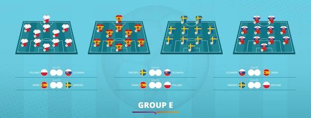 Fußball 2020 teambildung der gruppe e. teamaufstellung und gruppenspiele der teilnehmer des europäischen fußballwettbewerbs. vektor-vorlage.