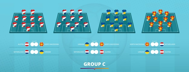 Fußball 2020 teambildung der gruppe ð¡. mannschaftsaufstellung und gruppenspiele der teilnehmer des europäischen fußballwettbewerbs. vektor-vorlage.