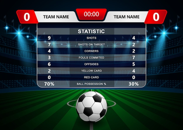 Fußball fußball statistiken und anzeigetafel vorlage