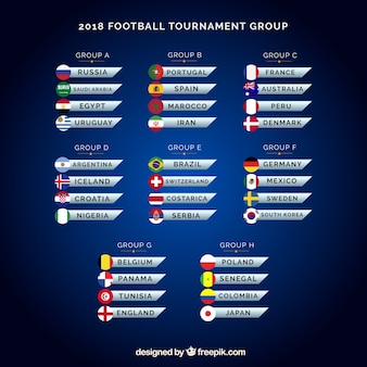 Fußballbecher mit verschiedenen Gruppen