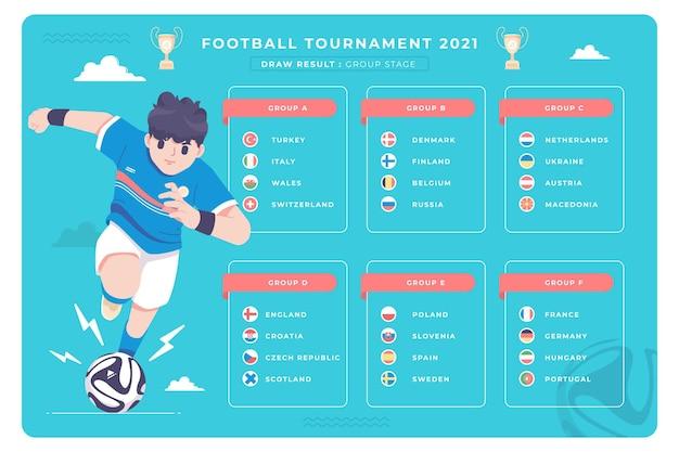 Fußballturnier gruppenphase wandkarte vorlage design