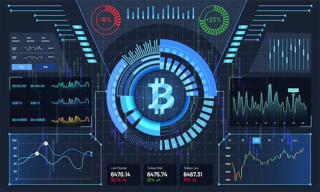 Futuristische austauschplattform für kryptowährungen.