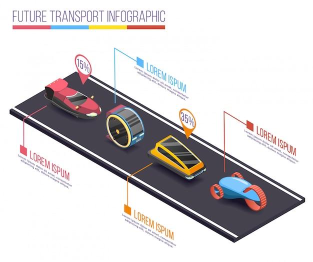 Futuristische fahrzeuge isometrische infografiken