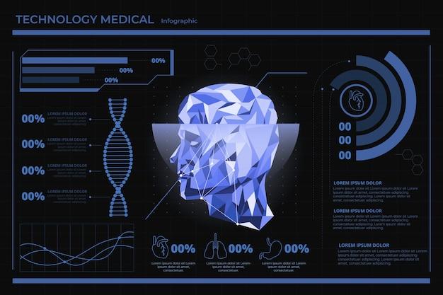Futuristische medizinische infografik