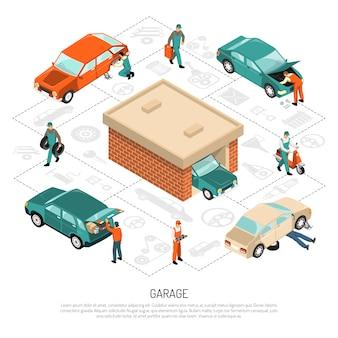 Garage isometrische flussdiagramm