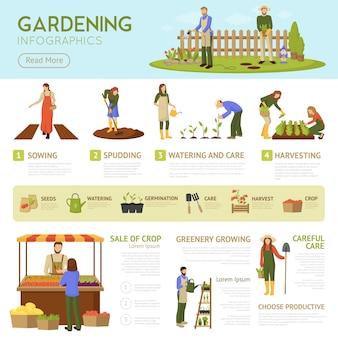 Gartenarbeit infografiken vorlage