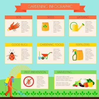 Gartenarbeit infographic satz mit flacher vektorillustration der schädlingsverhütungssymbole