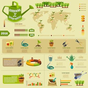 Gartenarbeit infographik layout