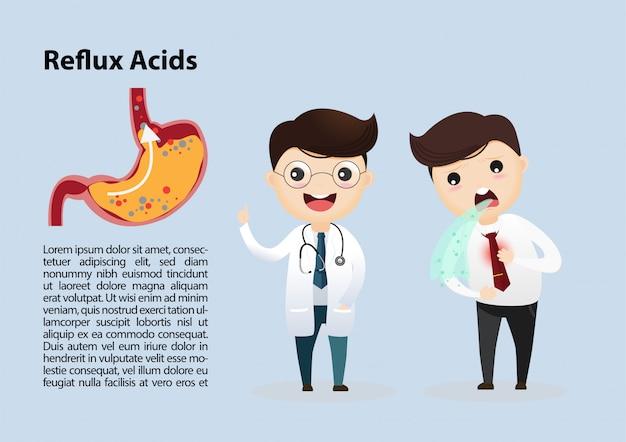 Gastro-reflux-krankheit (gerd)