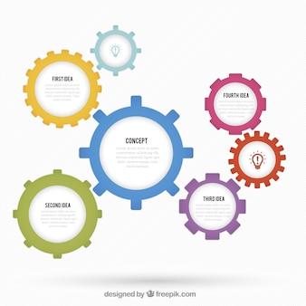 Gears infografik