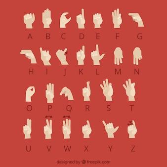 Gebärdensprache des zeichensprachealphabetes in der hand