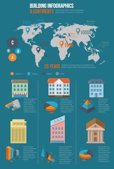 Gebäude infografiken. karteninformationen, weltkarte und grafik, infochart industrial