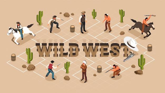 Gebürtige inder der cowboys mit isometrischem flussdiagramm der waffe und des sheriffs mit graslandelementen auf beige