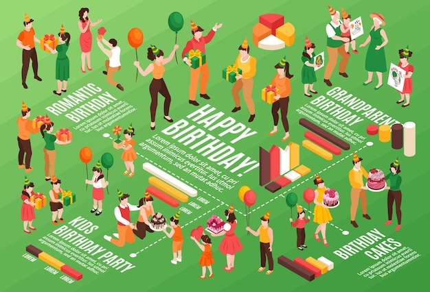 Geburtstagsglückwunsch-infografiken mit isometrischer illustration der geburtstagsfeiersymbole