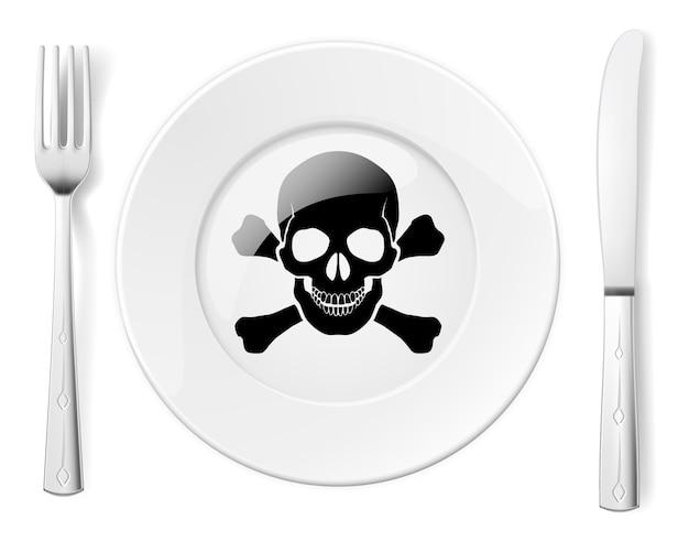 Gefährliches essen