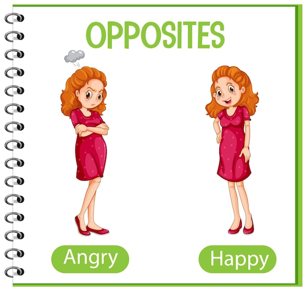 Gegenüber mit wütend und glücklich