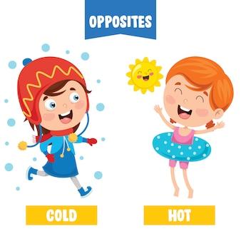 Gegenüberliegende adjektive mit cartoon-zeichnungen