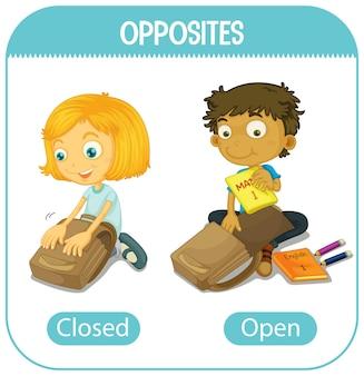 Gegenüberliegende wörter mit geschlossen und offen