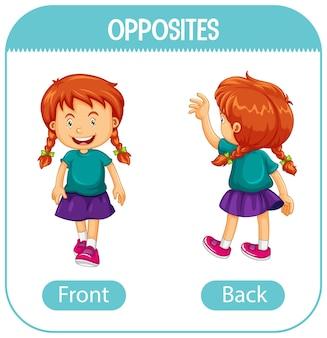 Gegenüberliegende wörter mit vorder- und rückseite