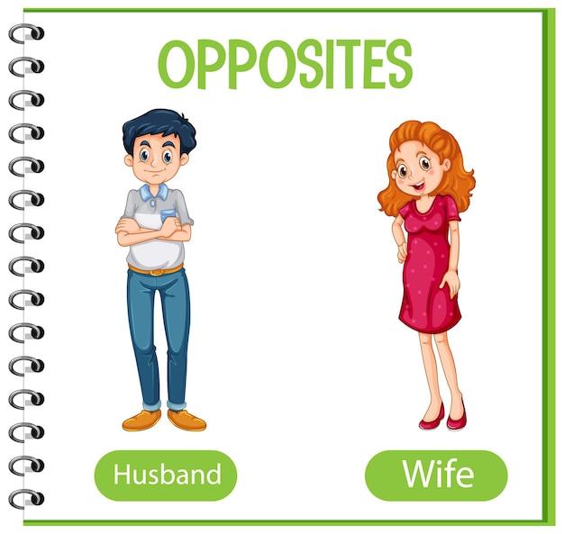 Gegenüberliegende worte mit ehemann und ehefrau