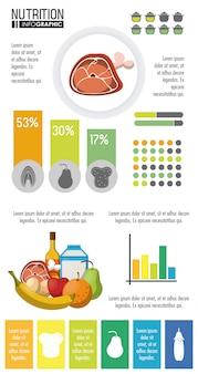 Gelbe infographik der nahrung und des lebensmittels