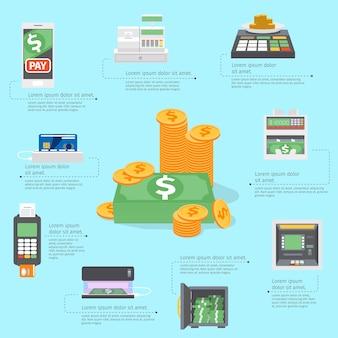 Geldautomaten infografik.