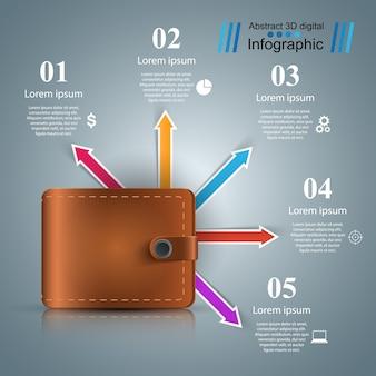 Geldbörse Infografik