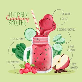 Gemaltes gesundes smoothie-rezept