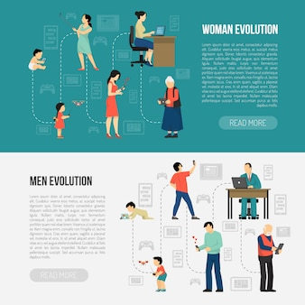 Gender evolution banner gesetzt