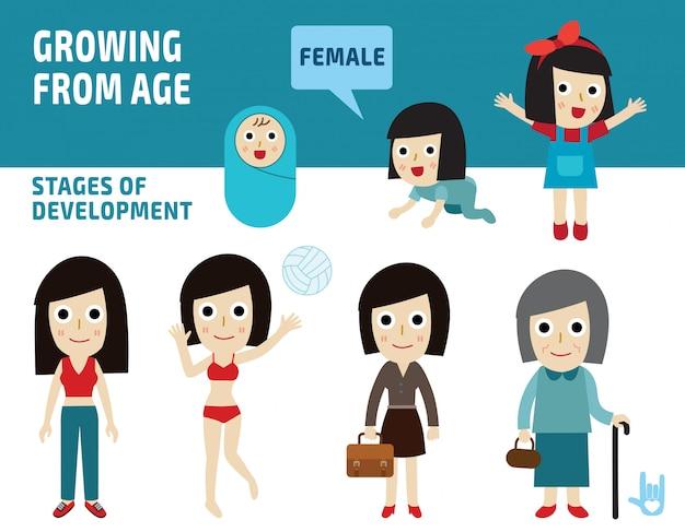 Generation der frau von säuglingen bis zu senioren. alle altersklassen.