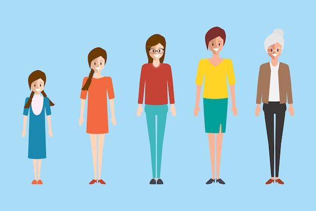 Generation von menschen und etappen unterschiedlichen alters.