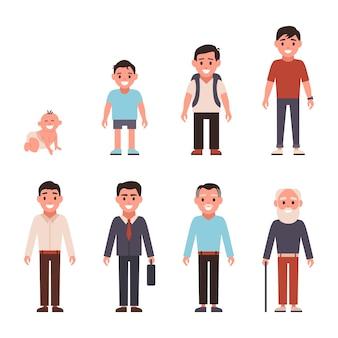 Generationen mann. menschen generationen in verschiedenen altersgruppen. alle alterskategorien - kindheit, kindheit, jugend, jugend, reife, alter. entwicklungsstufen.