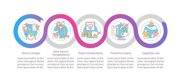 Genetische krankheiten gesundheitswesen infografik-vorlage