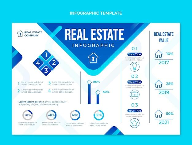 Geometrische immobilieninfografik mit farbverlauf