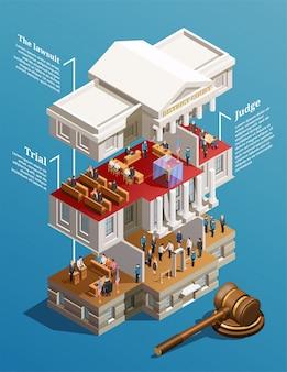 Gerichtssaal isometrische infografiken