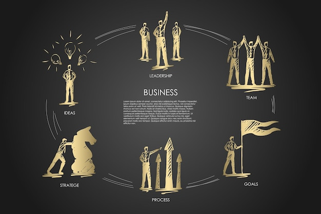 Geschäft, team, ziele, strategie, ideen, führung infografik