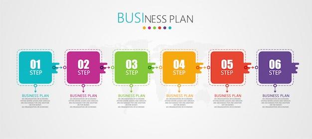 Geschäfts- und bildungsdiagramme folgen den schritten, mit denen die präsentation zusammen mit der studie präsentiert wird.