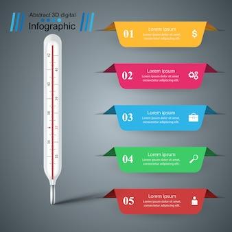 Geschäftsabbildung eines thermometers