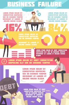 Geschäftsausfall-karikatur infographic-plakat