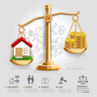 Geschäftseigentumskonzept. Premium Vektoren