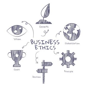 Geschäftsethik skizziert design