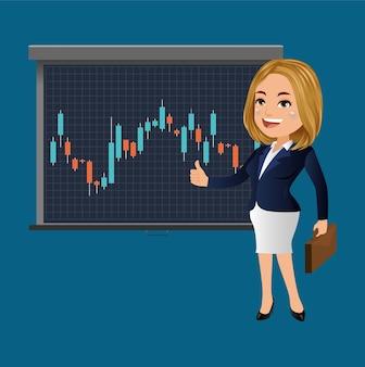 Geschäftsfrau, die aktiendiagramme denkt und analysiert