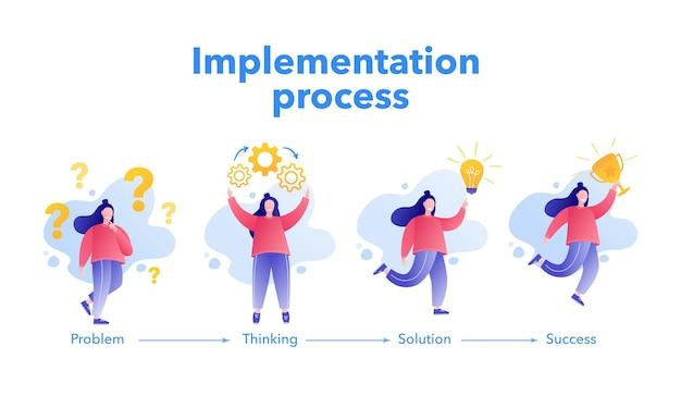 Geschäftsfrau, die ein problem löst schritte entscheidung problemlösungsprozess generator ideen erfolgreich