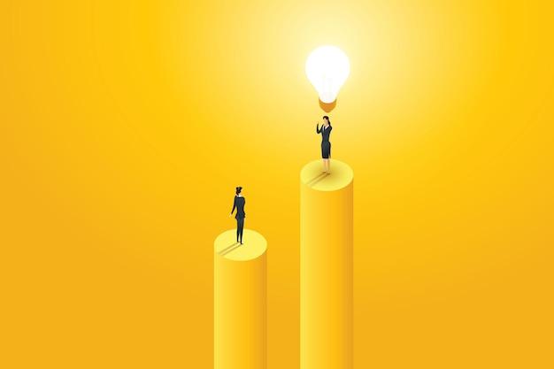 Geschäftsfrau sehen geschäftsleute, die unter kreativer konzeptlösung und vision der glühbirne stehen