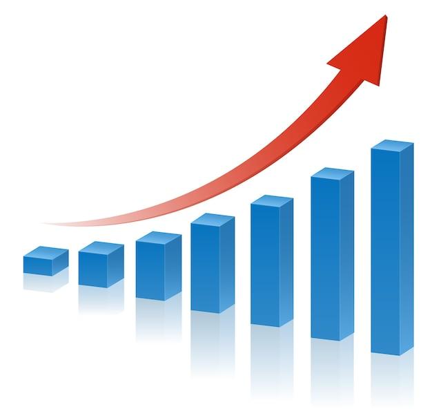 Geschäftsgraph mit rotem aufsteigendem pfeil