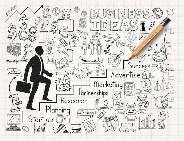 Geschäftsidee kritzelt ikonen gesetzt