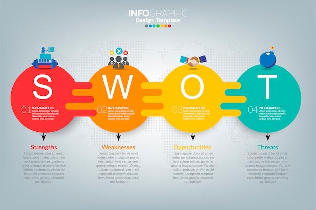 Geschäftsinfografik-diagramm der swot-analyse