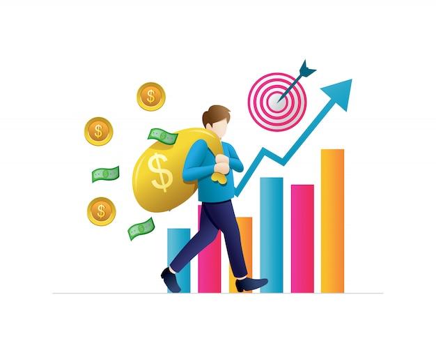 Geschäftskonzepte für investitionen